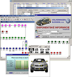 Logistics and EDI for Car industry